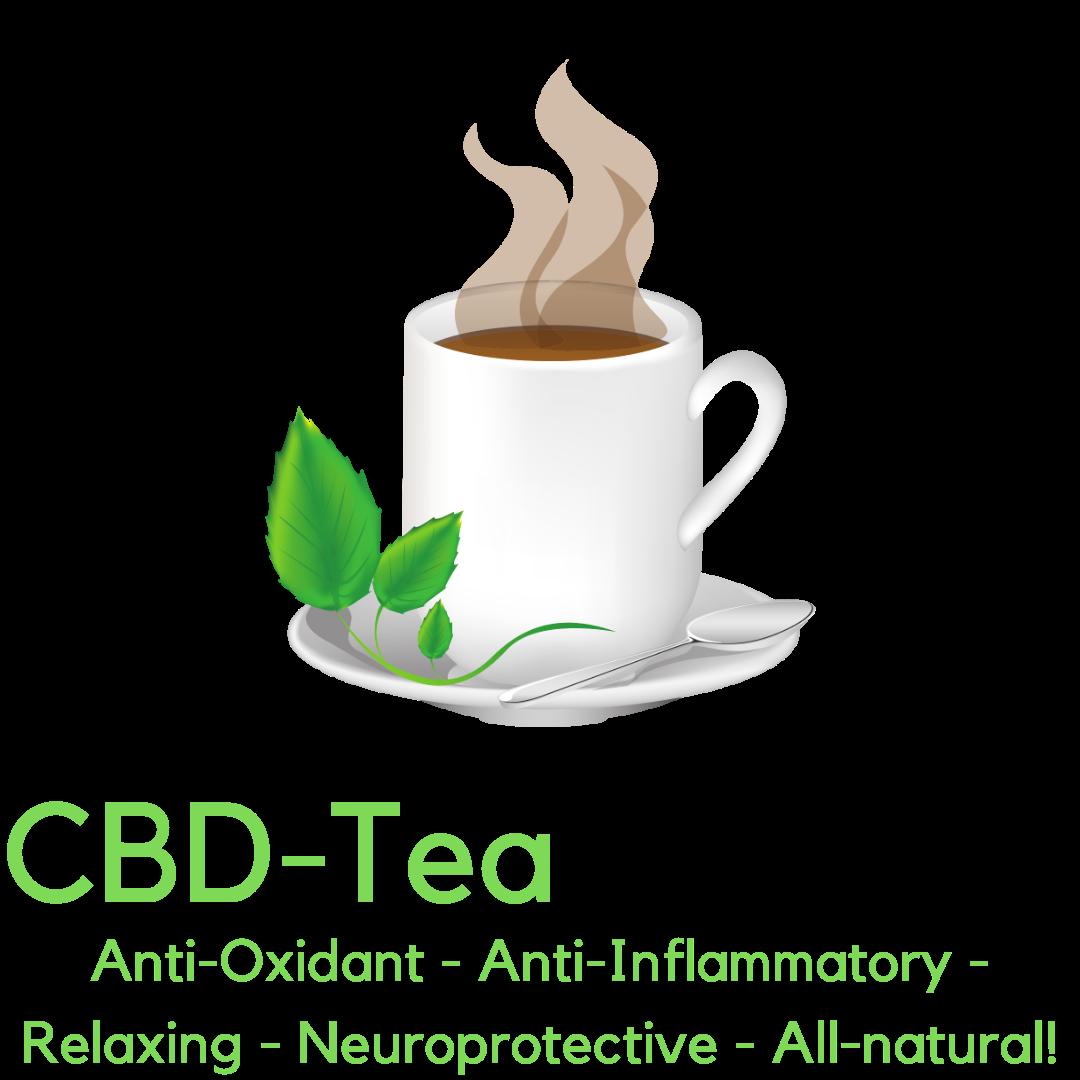 CBD Tea Benefits